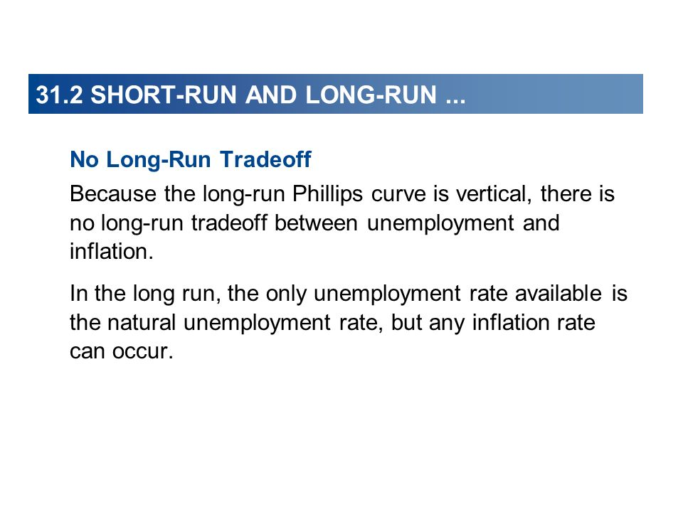 No Long-Run Tradeoff Because the long-run Phillips curve is vertical, there is no long-run tradeoff between unemployment and inflation. In the long ru