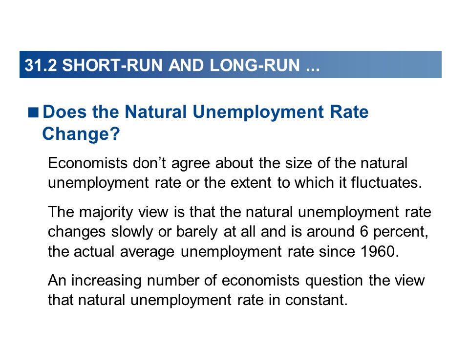 31.2 SHORT-RUN AND LONG-RUN... Does the Natural Unemployment Rate Change? Economists dont agree about the size of the natural unemployment rate or the