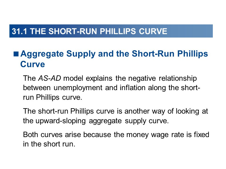 31.1 THE SHORT-RUN PHILLIPS CURVE Along the aggregate supply curve, the money wage rate is fixed.