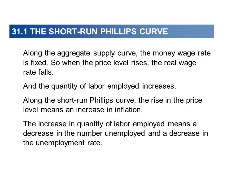 31.1 THE SHORT-RUN PHILLIPS CURVE So a movement along the AS curve is equivalent to a movement along the short-run Phillips curve.