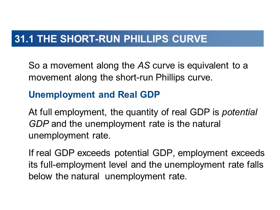 31.1 THE SHORT-RUN PHILLIPS CURVE So a movement along the AS curve is equivalent to a movement along the short-run Phillips curve. Unemployment and Re