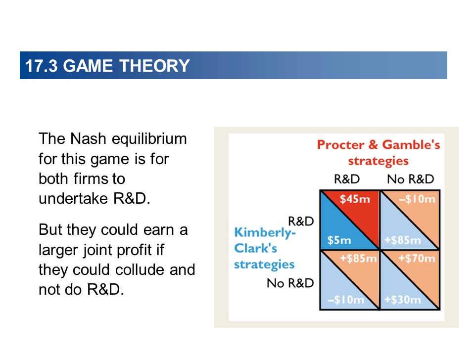 The Nash equilibrium for this game is for both firms to undertake R&D.