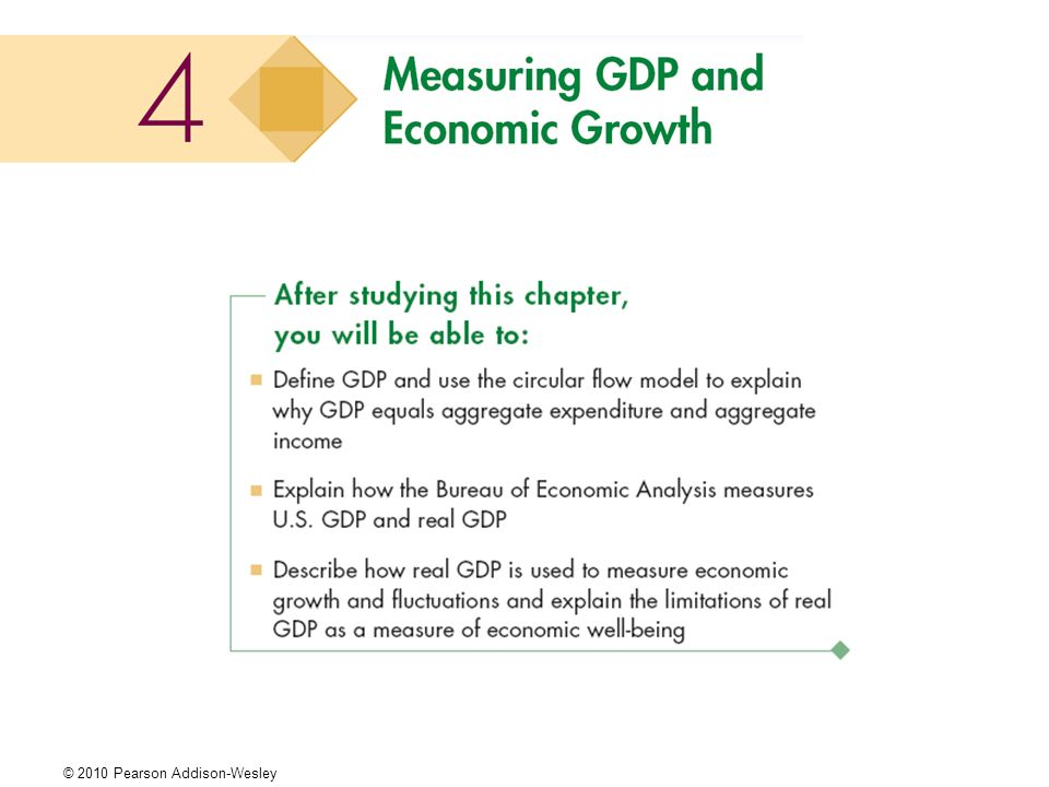 Gross Domestic Product GDP Defined GDP or gross domestic product is the market value of all final goods and services produced in a country in a given time period.