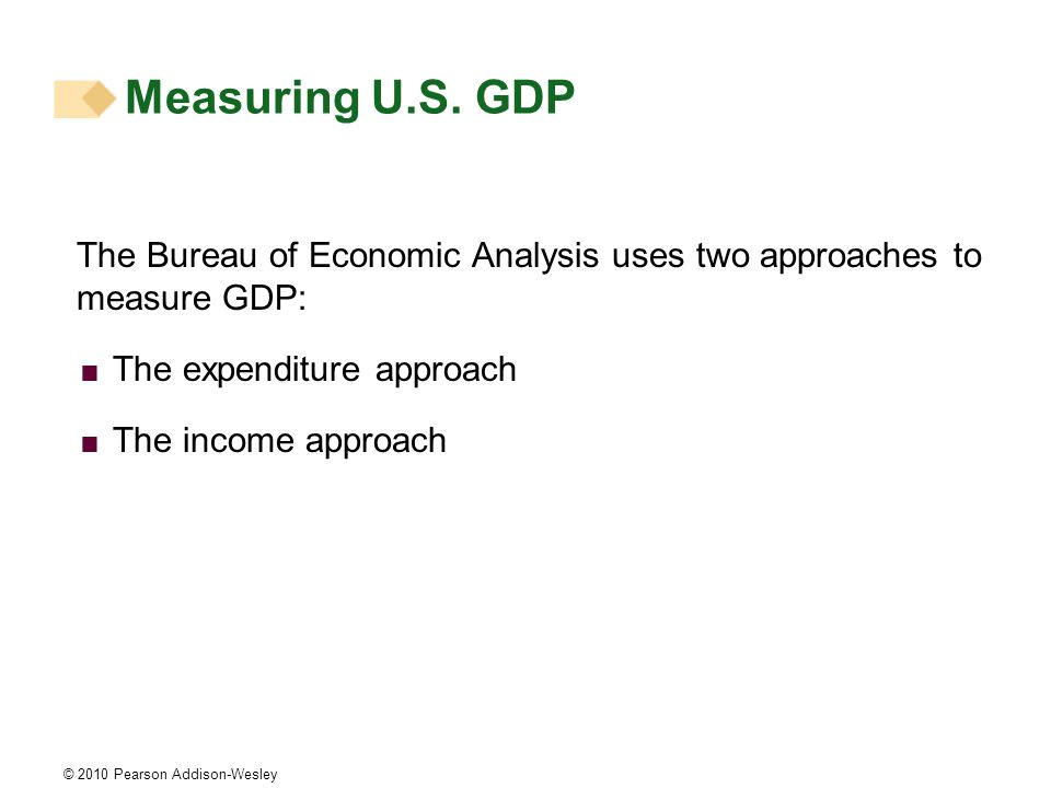 © 2010 Pearson Addison-Wesley Measuring U.S. GDP The Bureau of Economic Analysis uses two approaches to measure GDP: The expenditure approach The inco