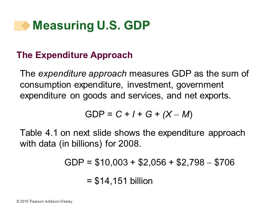 © 2010 Pearson Addison-Wesley The Expenditure Approach The expenditure approach measures GDP as the sum of consumption expenditure, investment, govern