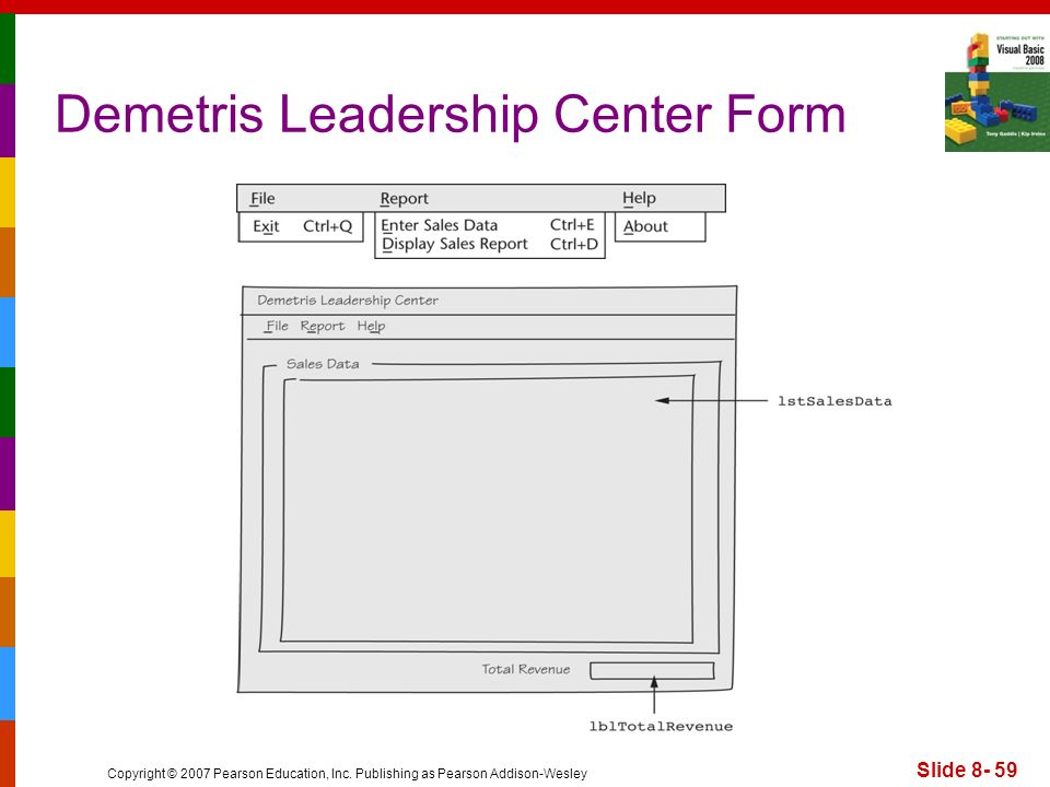 Copyright © 2007 Pearson Education, Inc. Publishing as Pearson Addison-Wesley Demetris Leadership Center Form Slide 8- 59
