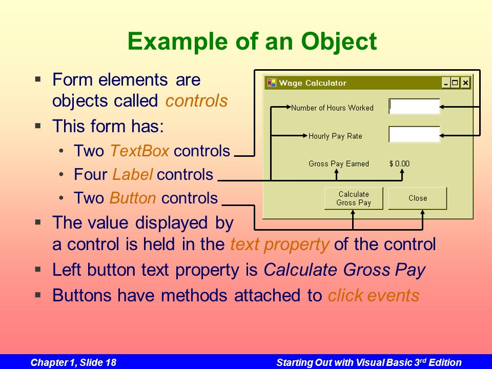 Chapter 1, Slide 18Starting Out with Visual Basic 3 rd Edition Example of an Object Form elements are objects called controls This form has: Two TextB