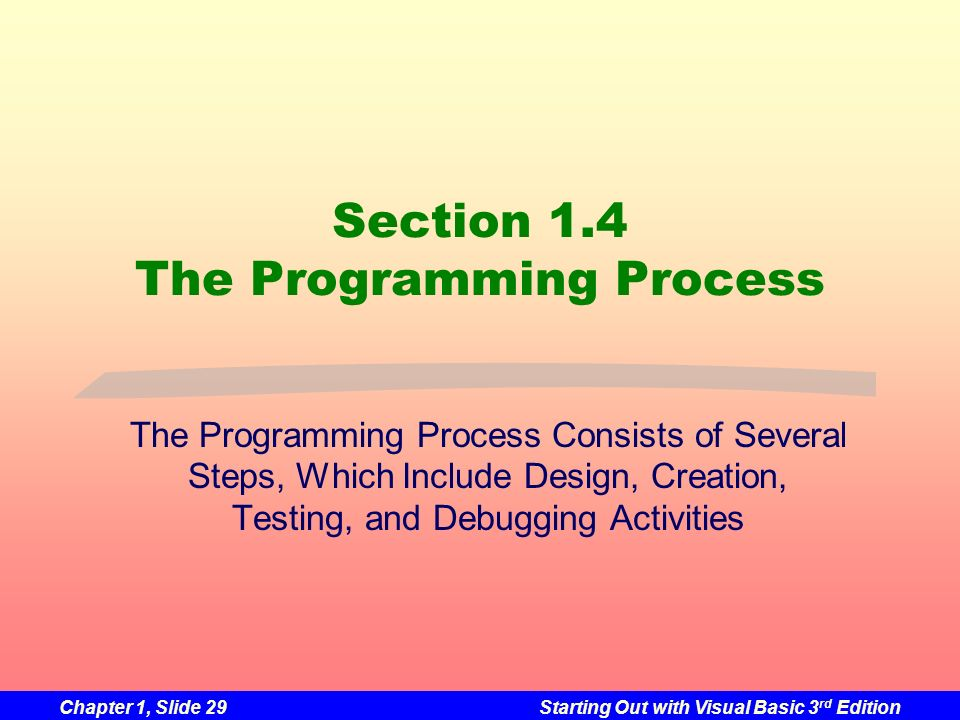 Chapter 1, Slide 29Starting Out with Visual Basic 3 rd Edition Section 1.4 The Programming Process The Programming Process Consists of Several Steps,