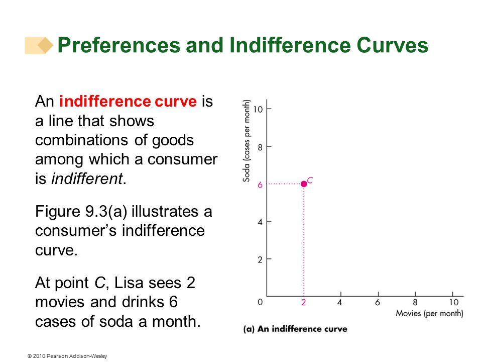 © 2010 Pearson Addison-Wesley An indifference curve is a line that shows combinations of goods among which a consumer is indifferent. Figure 9.3(a) il