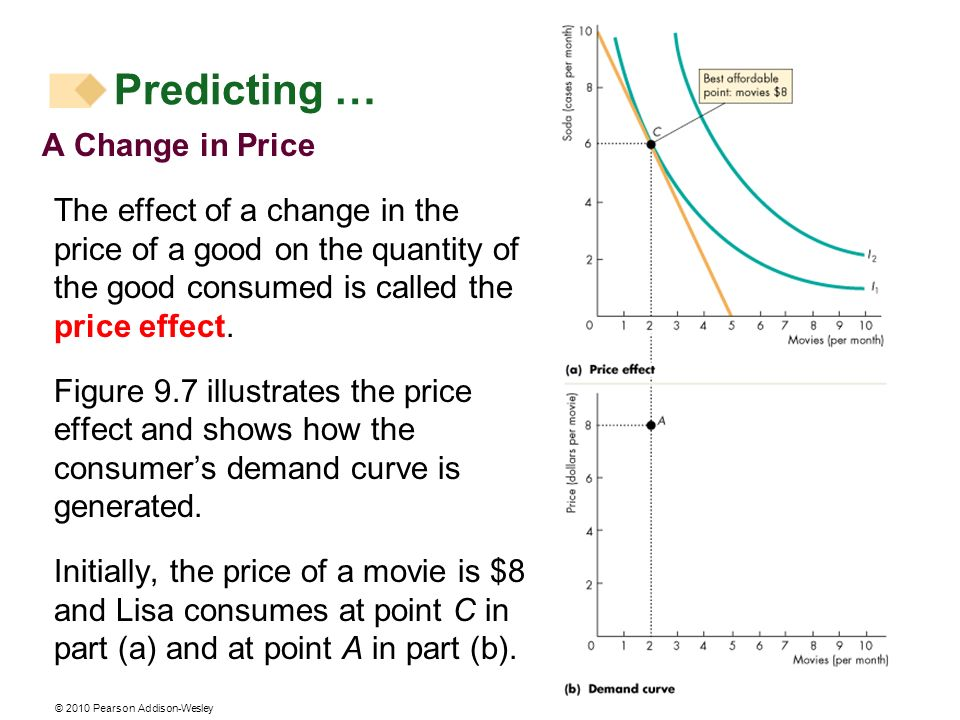 © 2010 Pearson Addison-Wesley Predicting … A Change in Price The effect of a change in the price of a good on the quantity of the good consumed is cal