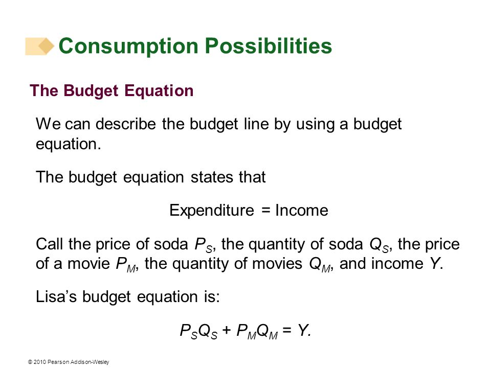 © 2010 Pearson Addison-Wesley The Budget Equation We can describe the budget line by using a budget equation. The budget equation states that Expendit