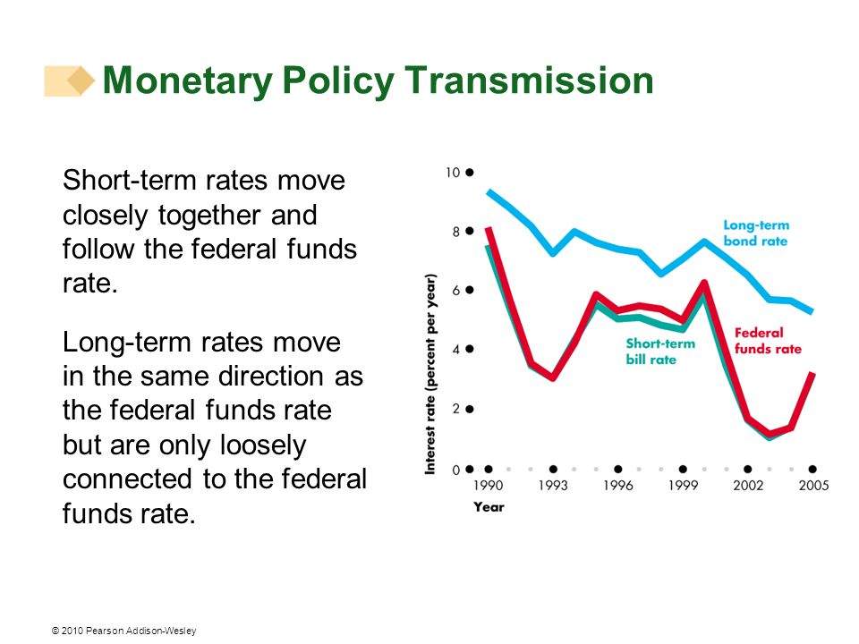 © 2010 Pearson Addison-Wesley Short-term rates move closely together and follow the federal funds rate.