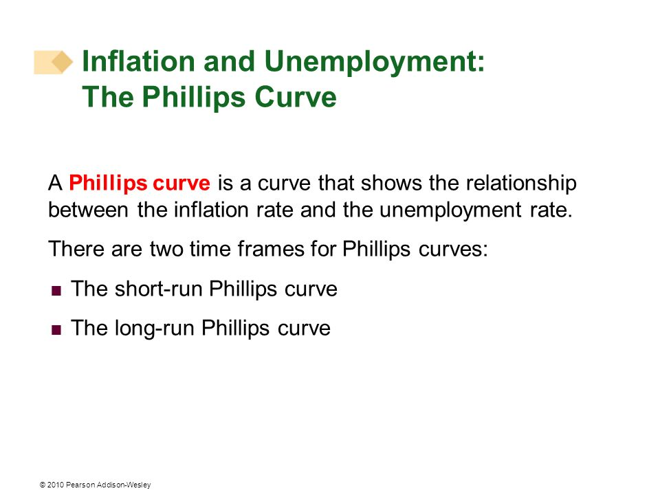 © 2010 Pearson Addison-Wesley Inflation and Unemployment: The Phillips Curve A Phillips curve is a curve that shows the relationship between the infla