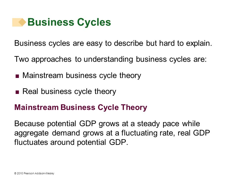 © 2010 Pearson Addison-Wesley Business Cycles Business cycles are easy to describe but hard to explain. Two approaches to understanding business cycle