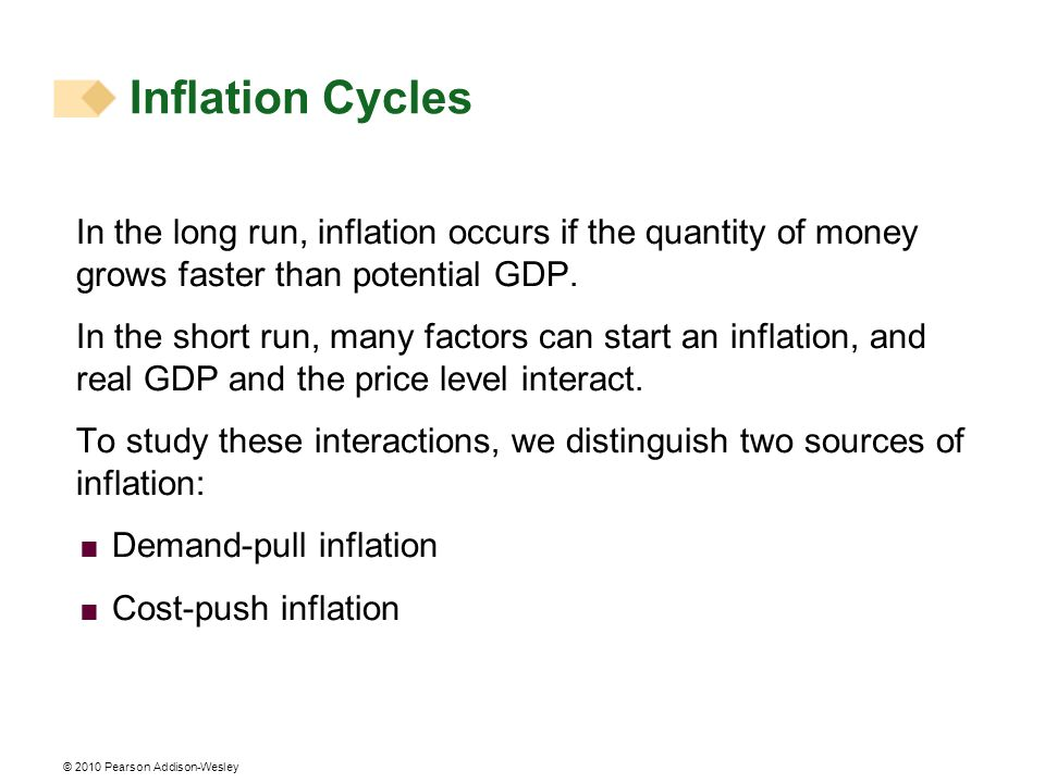 Inflation Cycles In the long run, inflation occurs if the quantity of money grows faster than potential GDP. In the short run, many factors can start