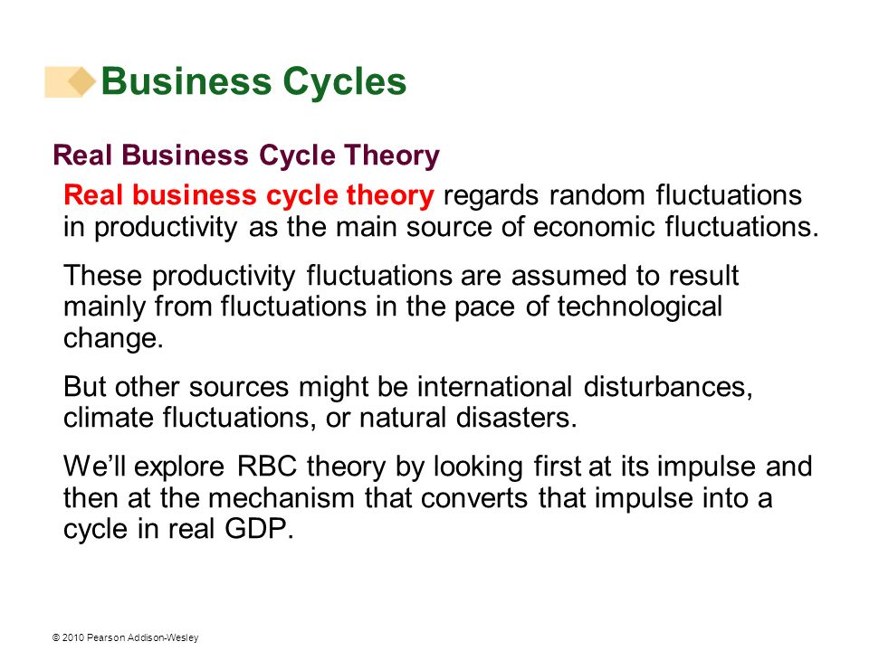 © 2010 Pearson Addison-Wesley Real Business Cycle Theory Real business cycle theory regards random fluctuations in productivity as the main source of