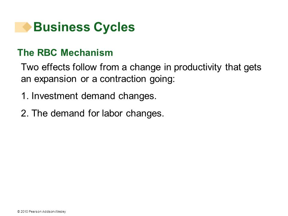 The RBC Mechanism Two effects follow from a change in productivity that gets an expansion or a contraction going: 1. Investment demand changes. 2. The