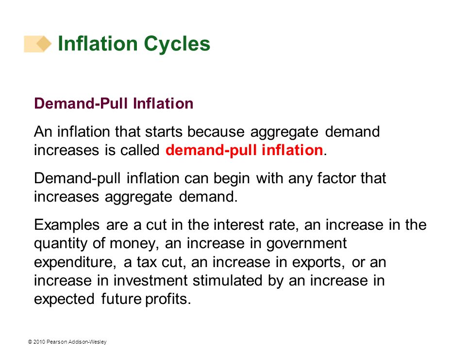 © 2010 Pearson Addison-Wesley Demand-Pull Inflation An inflation that starts because aggregate demand increases is called demand-pull inflation. Deman