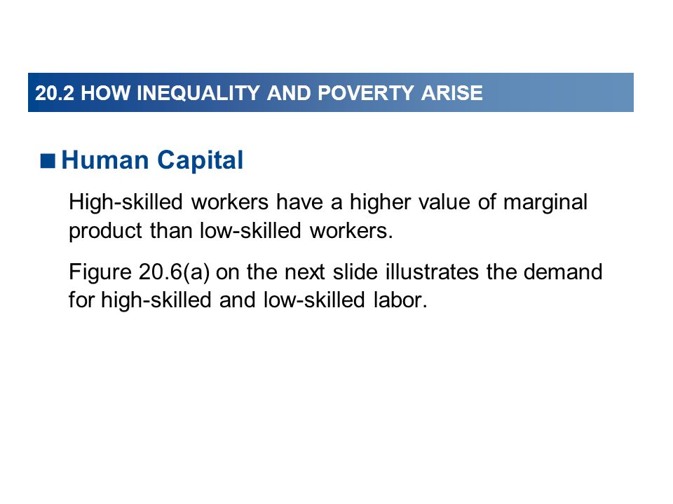20.2 HOW INEQUALITY AND POVERTY ARISE Human Capital High-skilled workers have a higher value of marginal product than low-skilled workers. Figure 20.6