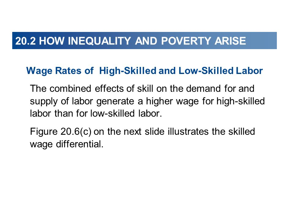 20.2 HOW INEQUALITY AND POVERTY ARISE Wage Rates of High-Skilled and Low-Skilled Labor The combined effects of skill on the demand for and supply of l