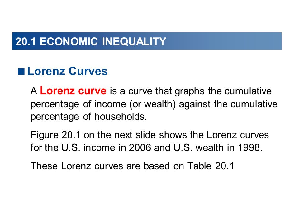 Lorenz Curves A Lorenz curve is a curve that graphs the cumulative percentage of income (or wealth) against the cumulative percentage of households. F