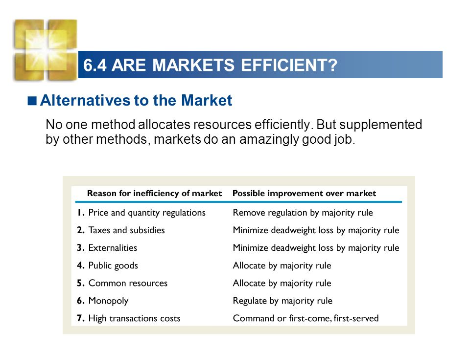 6.4 ARE MARKETS EFFICIENT? Alternatives to the Market No one method allocates resources efficiently. But supplemented by other methods, markets do an