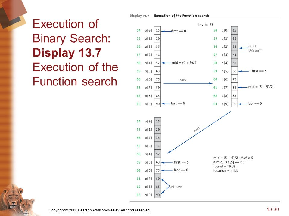Copyright © 2006 Pearson Addison-Wesley. All rights reserved. 13-30 Execution of Binary Search: Display 13.7 Execution of the Function search