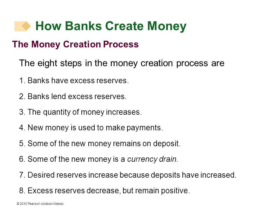 © 2010 Pearson Addison-Wesley The Money Creation Process The eight steps in the money creation process are 1. Banks have excess reserves. 2. Banks len