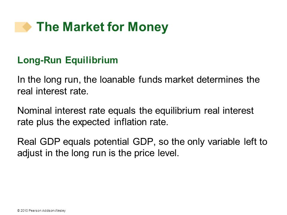 © 2010 Pearson Addison-Wesley Long-Run Equilibrium In the long run, the loanable funds market determines the real interest rate. Nominal interest rate