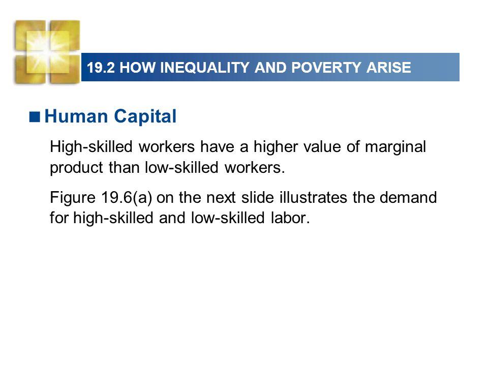 19.2 HOW INEQUALITY AND POVERTY ARISE Human Capital High-skilled workers have a higher value of marginal product than low-skilled workers. Figure 19.6