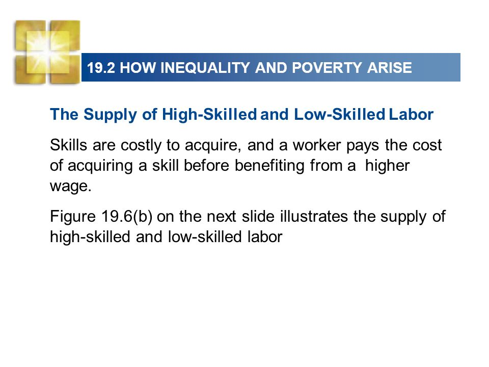 19.2 HOW INEQUALITY AND POVERTY ARISE The Supply of High-Skilled and Low-Skilled Labor Skills are costly to acquire, and a worker pays the cost of acq