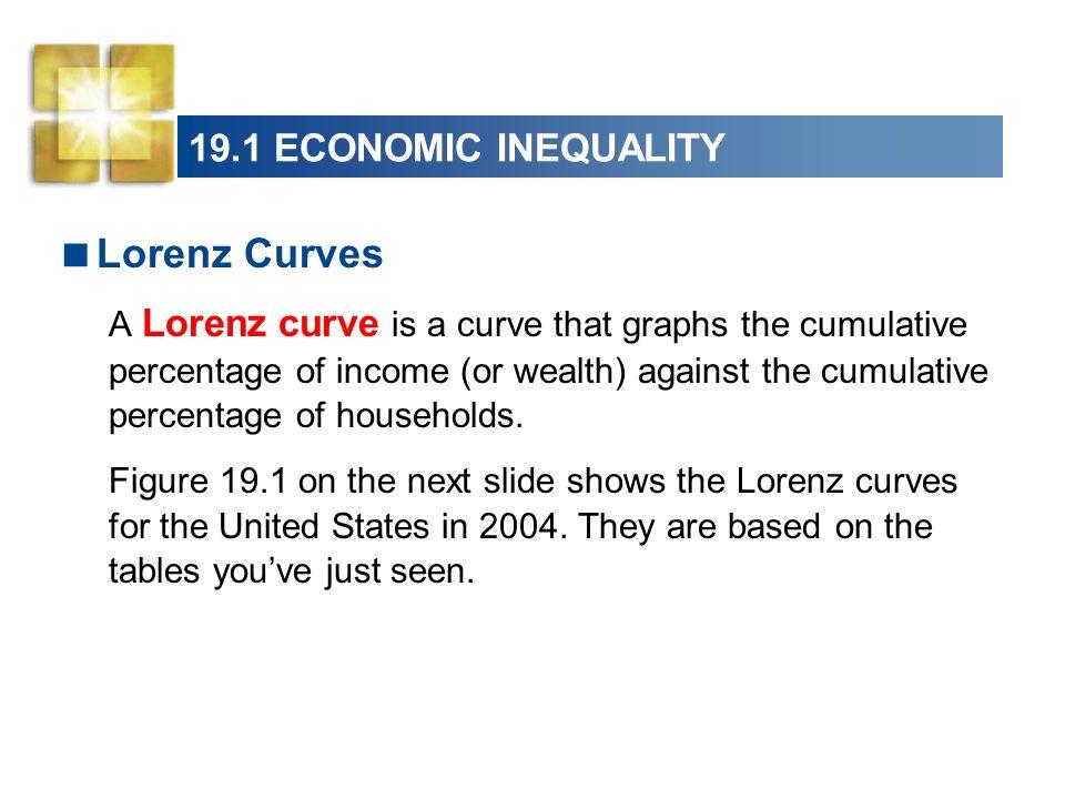 Lorenz Curves A Lorenz curve is a curve that graphs the cumulative percentage of income (or wealth) against the cumulative percentage of households. F