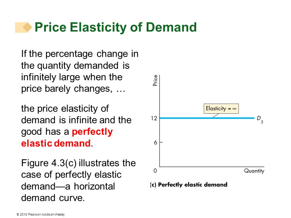 © 2010 Pearson Addison-Wesley If the percentage change in the quantity demanded is infinitely large when the price barely changes, … the price elasticity of demand is infinite and the good has a perfectly elastic demand.