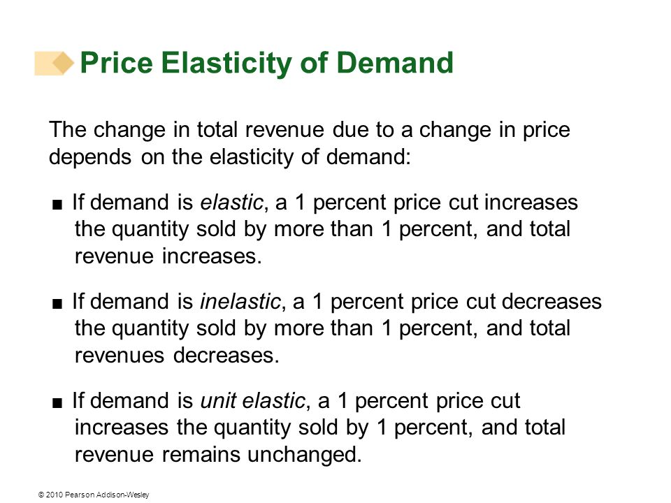 © 2010 Pearson Addison-Wesley The change in total revenue due to a change in price depends on the elasticity of demand: If demand is elastic, a 1 percent price cut increases the quantity sold by more than 1 percent, and total revenue increases.