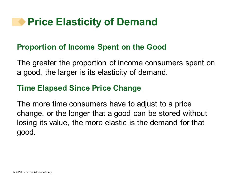 © 2010 Pearson Addison-Wesley Proportion of Income Spent on the Good The greater the proportion of income consumers spent on a good, the larger is its elasticity of demand.
