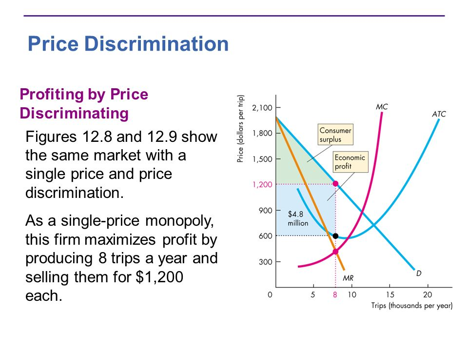 Price Discrimination Profiting by Price Discriminating Figures 12.8 and 12.9 show the same market with a single price and price discrimination.