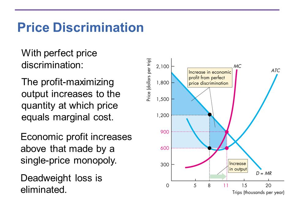 Price Discrimination With perfect price discrimination: The profit-maximizing output increases to the quantity at which price equals marginal cost. Ec