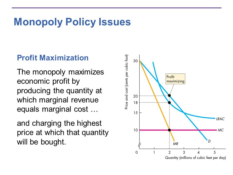 Monopoly Policy Issues Profit Maximization The monopoly maximizes economic profit by producing the quantity at which marginal revenue equals marginal cost … and charging the highest price at which that quantity will be bought.