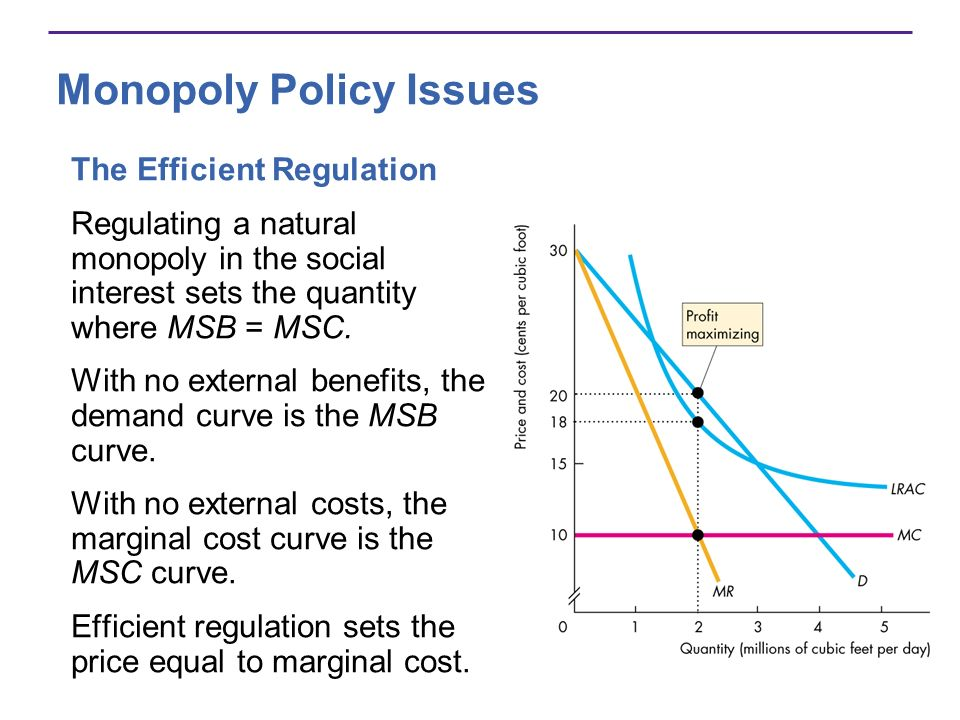 Monopoly Policy Issues The Efficient Regulation Regulating a natural monopoly in the social interest sets the quantity where MSB = MSC. With no extern