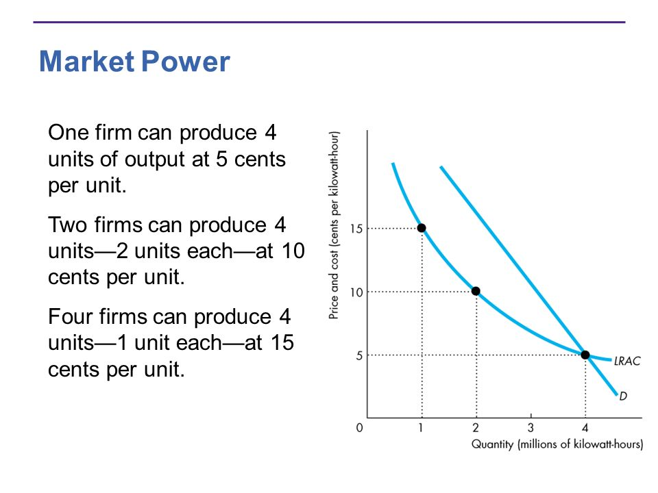Market Power One firm can produce 4 units of output at 5 cents per unit. Two firms can produce 4 units2 units eachat 10 cents per unit. Four firms can
