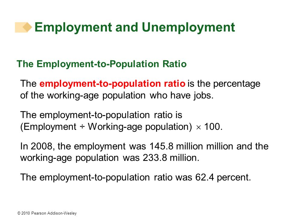 © 2010 Pearson Addison-Wesley Employment and Unemployment The Employment-to-Population Ratio The employment-to-population ratio is the percentage of t