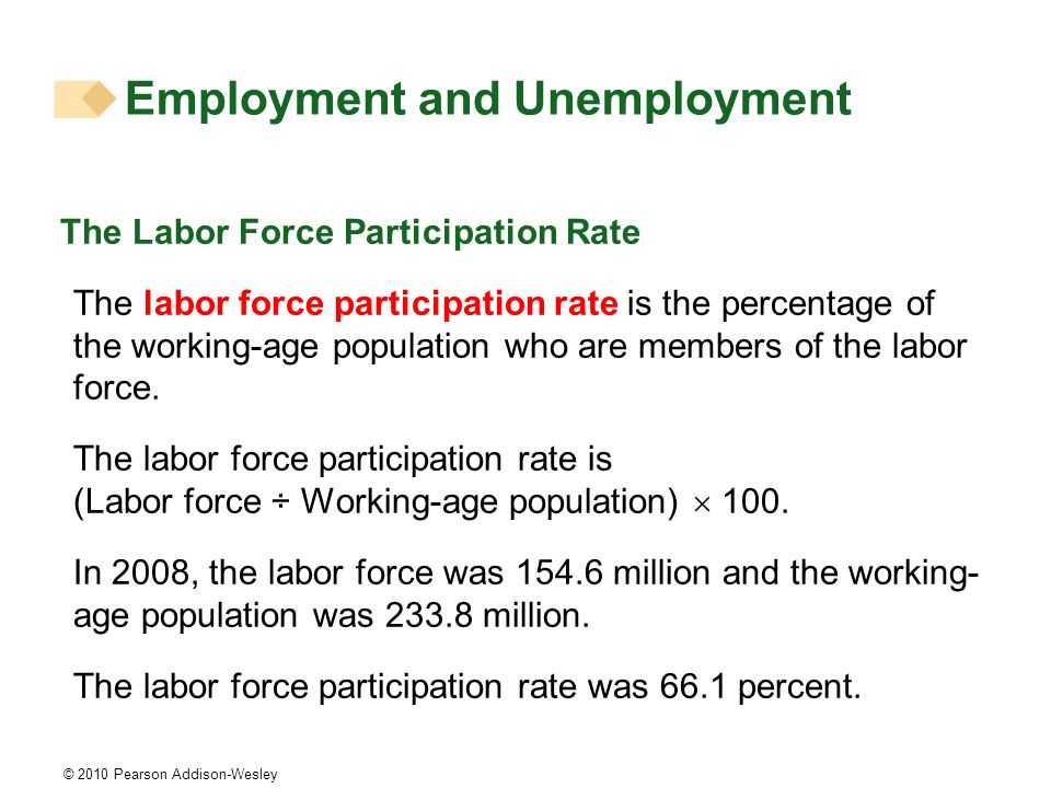 © 2010 Pearson Addison-Wesley Employment and Unemployment The Labor Force Participation Rate The labor force participation rate is the percentage of t