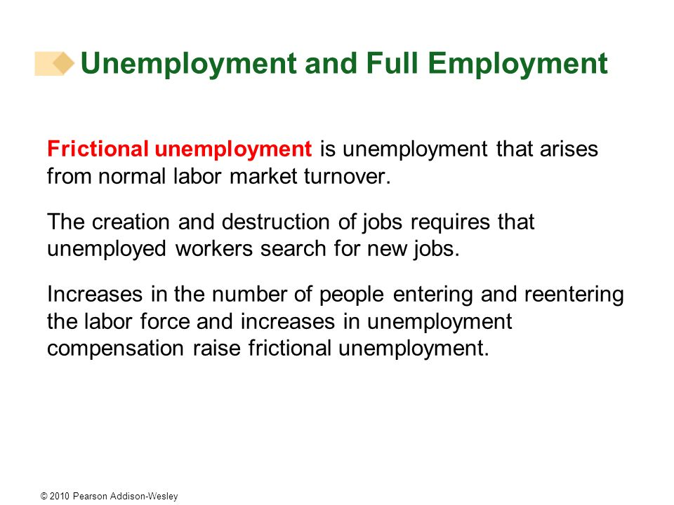 © 2010 Pearson Addison-Wesley Unemployment and Full Employment Frictional unemployment is unemployment that arises from normal labor market turnover.