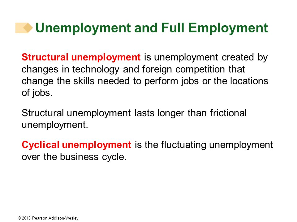© 2010 Pearson Addison-Wesley Unemployment and Full Employment Structural unemployment is unemployment created by changes in technology and foreign co