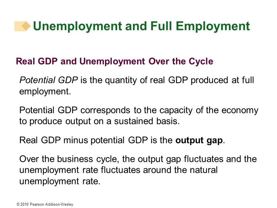 © 2010 Pearson Addison-Wesley Unemployment and Full Employment Real GDP and Unemployment Over the Cycle Potential GDP is the quantity of real GDP prod