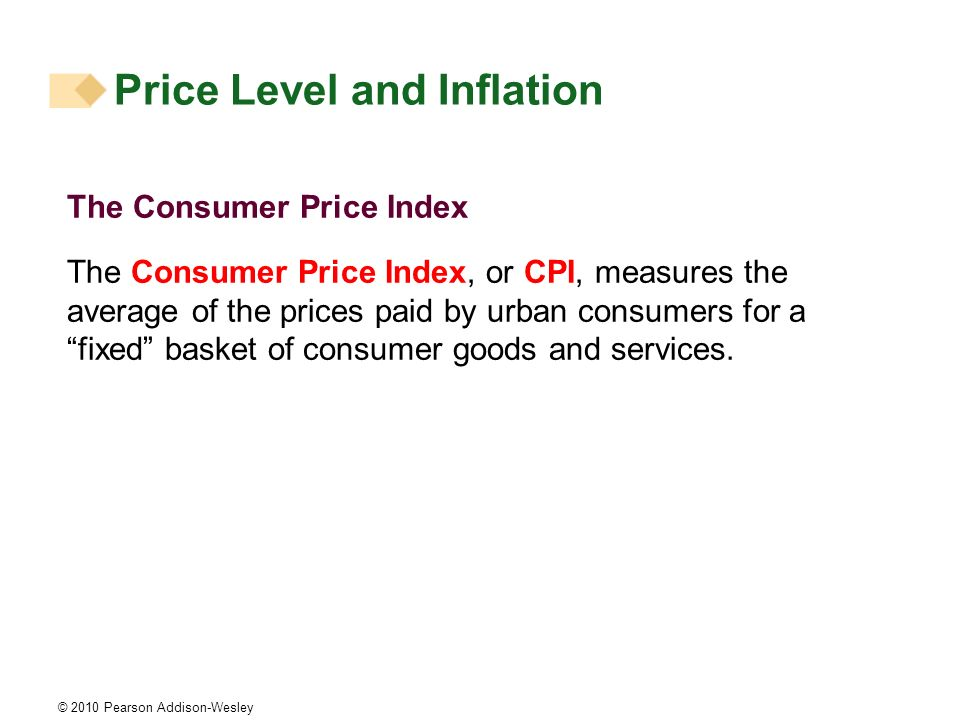 © 2010 Pearson Addison-Wesley Price Level and Inflation The Consumer Price Index The Consumer Price Index, or CPI, measures the average of the prices