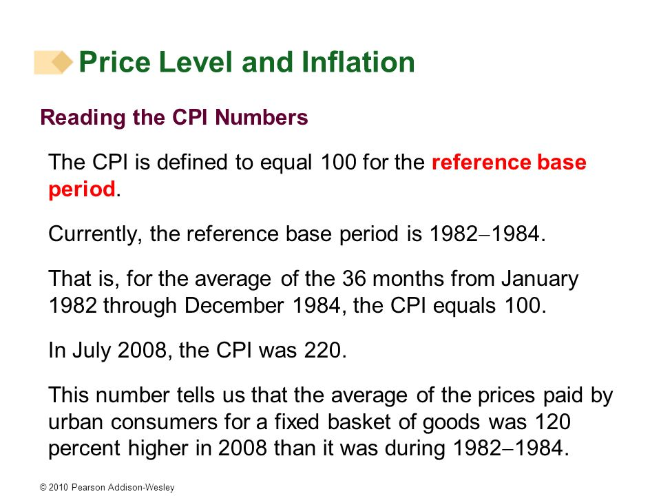 © 2010 Pearson Addison-Wesley Price Level and Inflation Reading the CPI Numbers The CPI is defined to equal 100 for the reference base period. Current