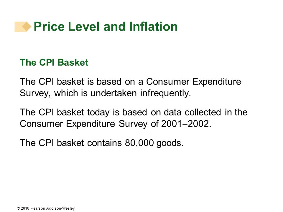 © 2010 Pearson Addison-Wesley Price Level and Inflation The CPI Basket The CPI basket is based on a Consumer Expenditure Survey, which is undertaken i