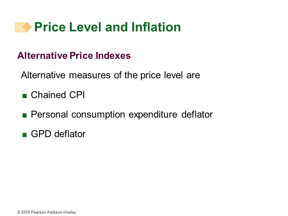 © 2010 Pearson Addison-Wesley Price Level and Inflation Alternative Price Indexes Alternative measures of the price level are Chained CPI Personal con