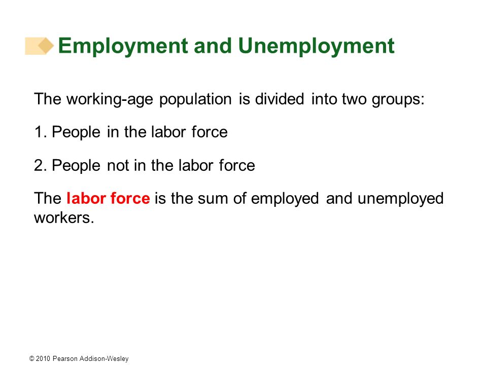 © 2010 Pearson Addison-Wesley Employment and Unemployment The working-age population is divided into two groups: 1. People in the labor force 2. Peopl